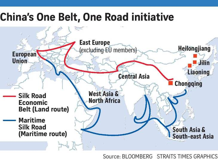 OBOR explained